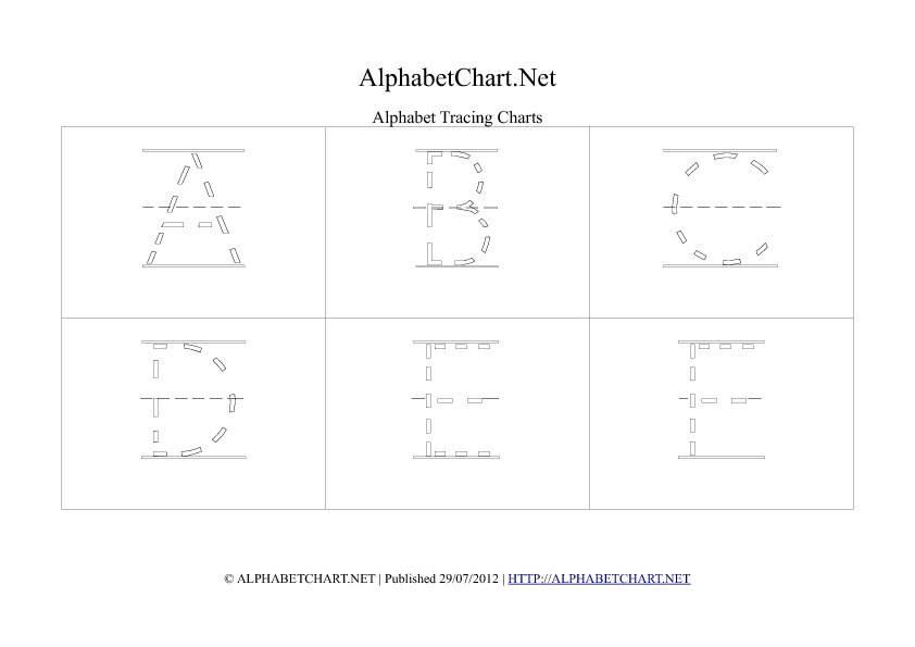 Alphabet letter tracing chart in pdf A to f