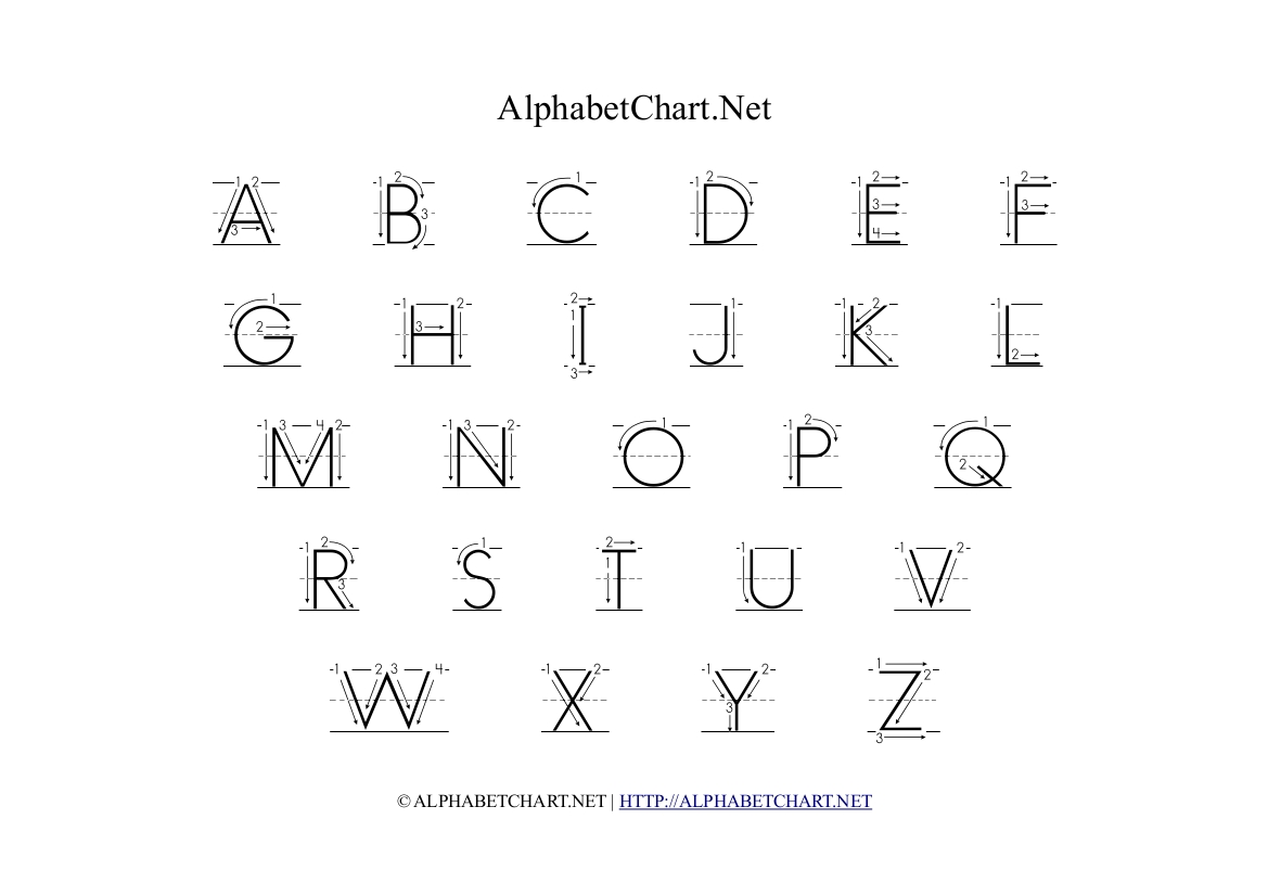 photograph about Alphabets Chart Printable known as Alphabet chart printables for small children. Obtain absolutely free A4 PDF
