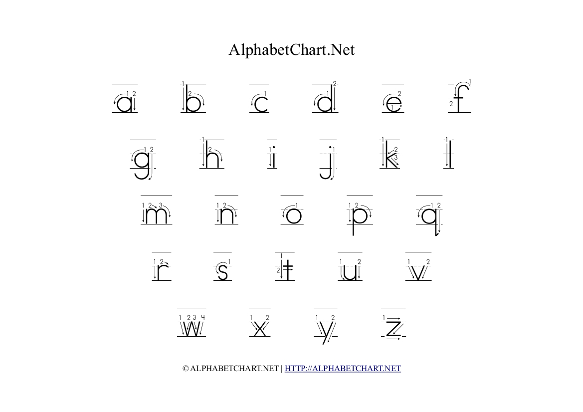 Workbooks lowercase letter tracing worksheets free : Worksheets. Lowercase Alphabet Tracing. Opossumsoft Worksheets and ...
